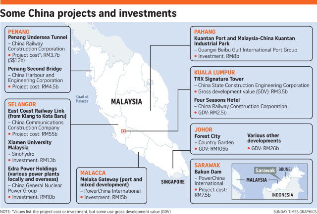 170507 Malaysia China projects investments rev3